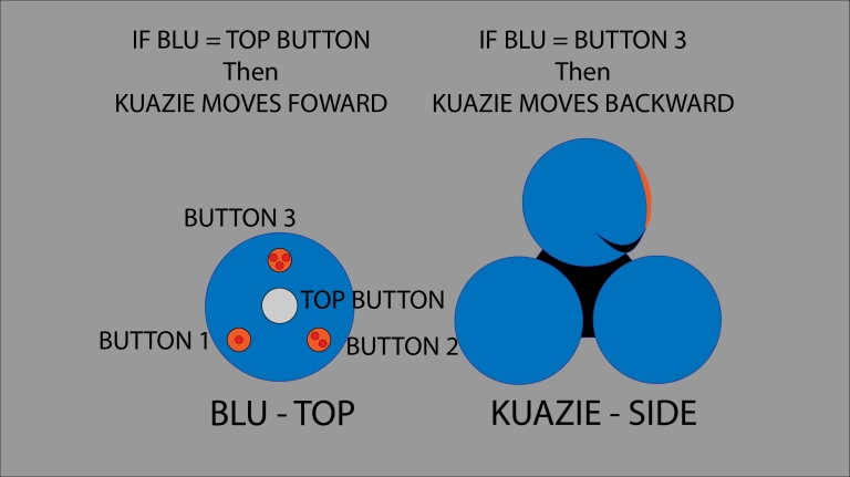 Dot the Controller Bot - Diagram 4